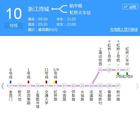 上海地铁10号线线路图